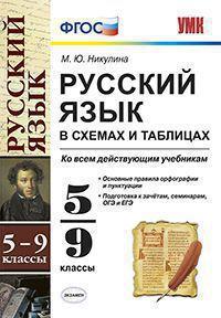Никулина М.Ю. Русский язык в схемах и таблицах. 5-9 классы. Ко всем действующим учебникам. ФГОС (экз)
