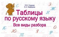 Узорова. Таблицы по русскому языку. Все виды разбора.