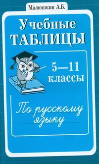 Малюшкин. Учебные таблицы по русскому языку. 5-11 кл.
