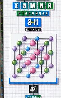 Насонова А.Е. Химия в таблицах. 8-11 классы. Справочное пособие (ДРОФА)