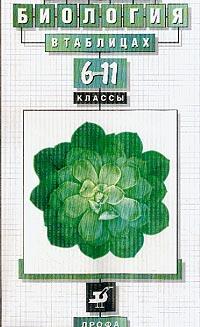 Козлова Т.А. Биология в таблицах: 6-11 классы. Справочное пособие (ДРОФА)
